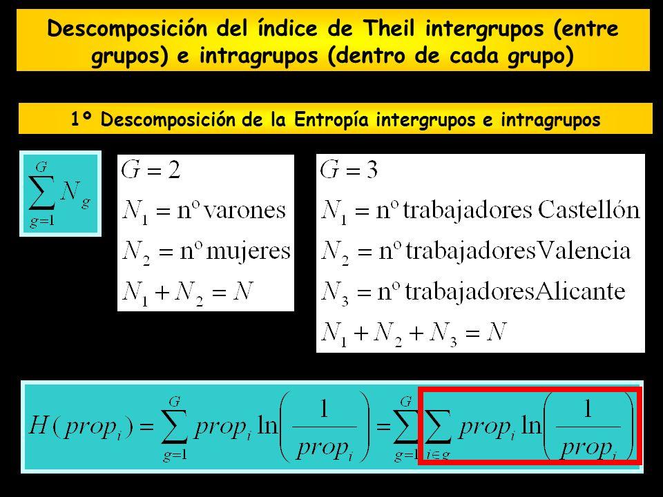 1º Descomposición de la Entropía intergrupos e intragrupos