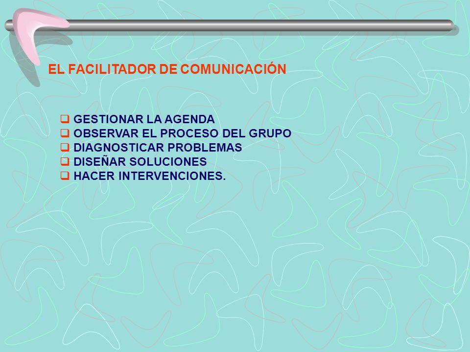 EL FACILITADOR DE COMUNICACIÓN