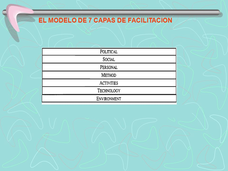 EL MODELO DE 7 CAPAS DE FACILITACION