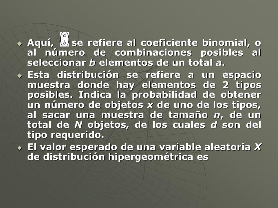 Aquí, se refiere al coeficiente binomial, o al número de combinaciones posibles al seleccionar b elementos de un total a.