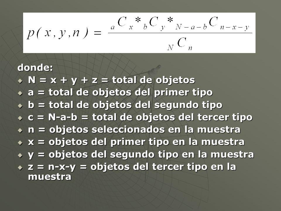 donde: N = x + y + z = total de objetos. a = total de objetos del primer tipo. b = total de objetos del segundo tipo.