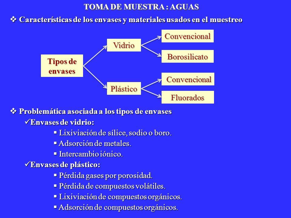 TOMA DE MUESTRA : AGUAS Características de los envases y materiales usados en el muestreo. Convencional.