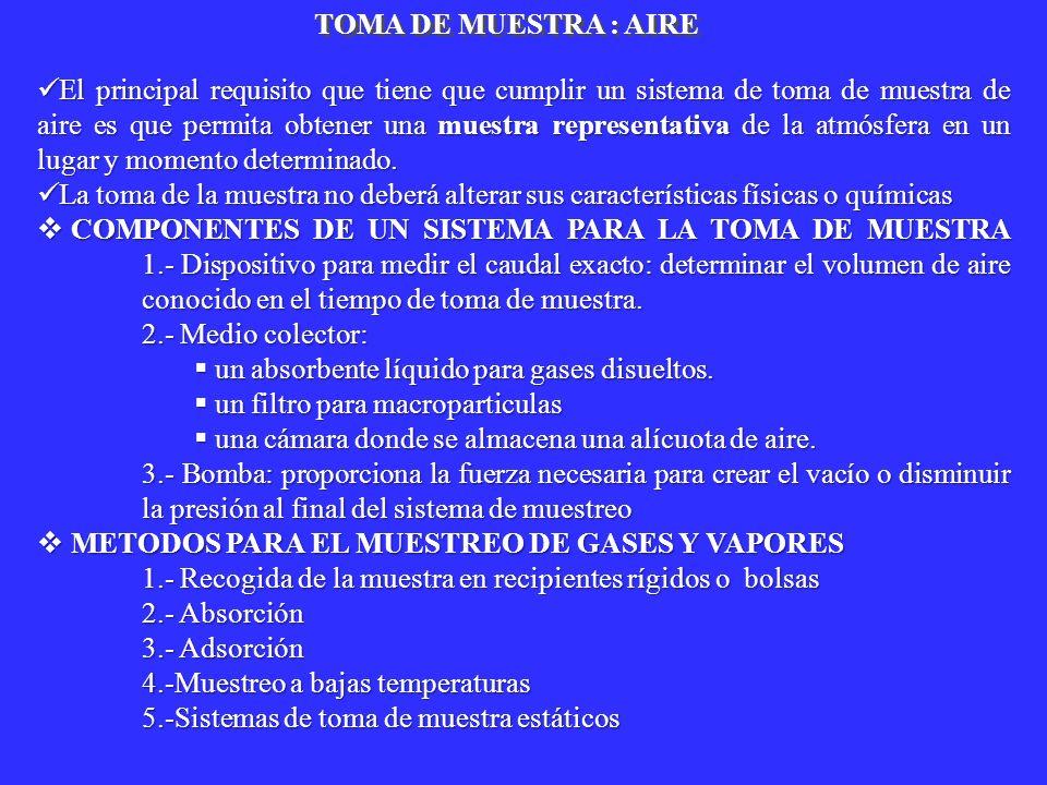 TOMA DE MUESTRA : AIRE
