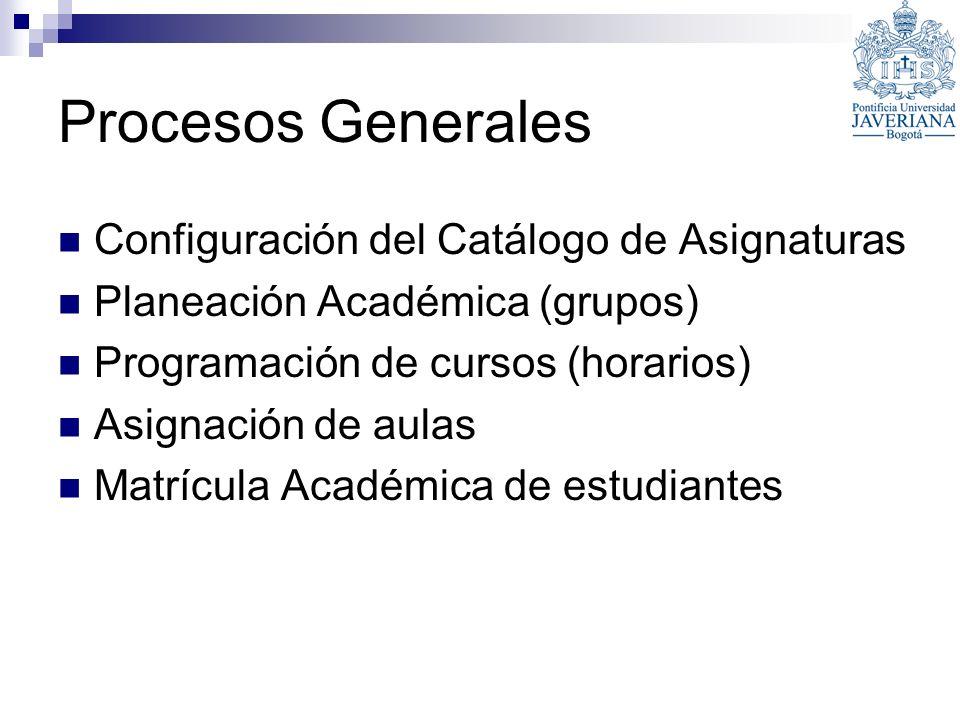 Procesos Generales Configuración del Catálogo de Asignaturas