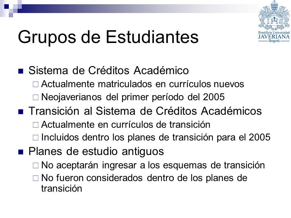 Grupos de Estudiantes Sistema de Créditos Académico