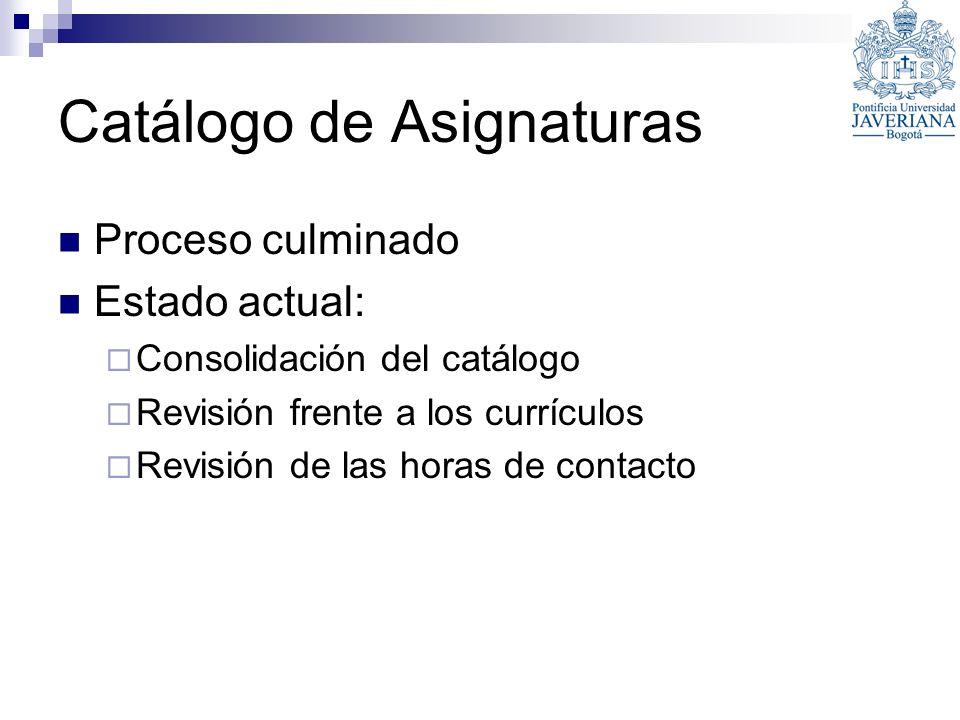 Catálogo de Asignaturas