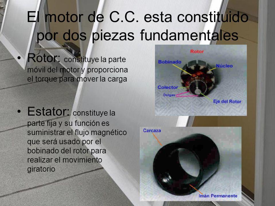El motor de C.C. esta constituido por dos piezas fundamentales
