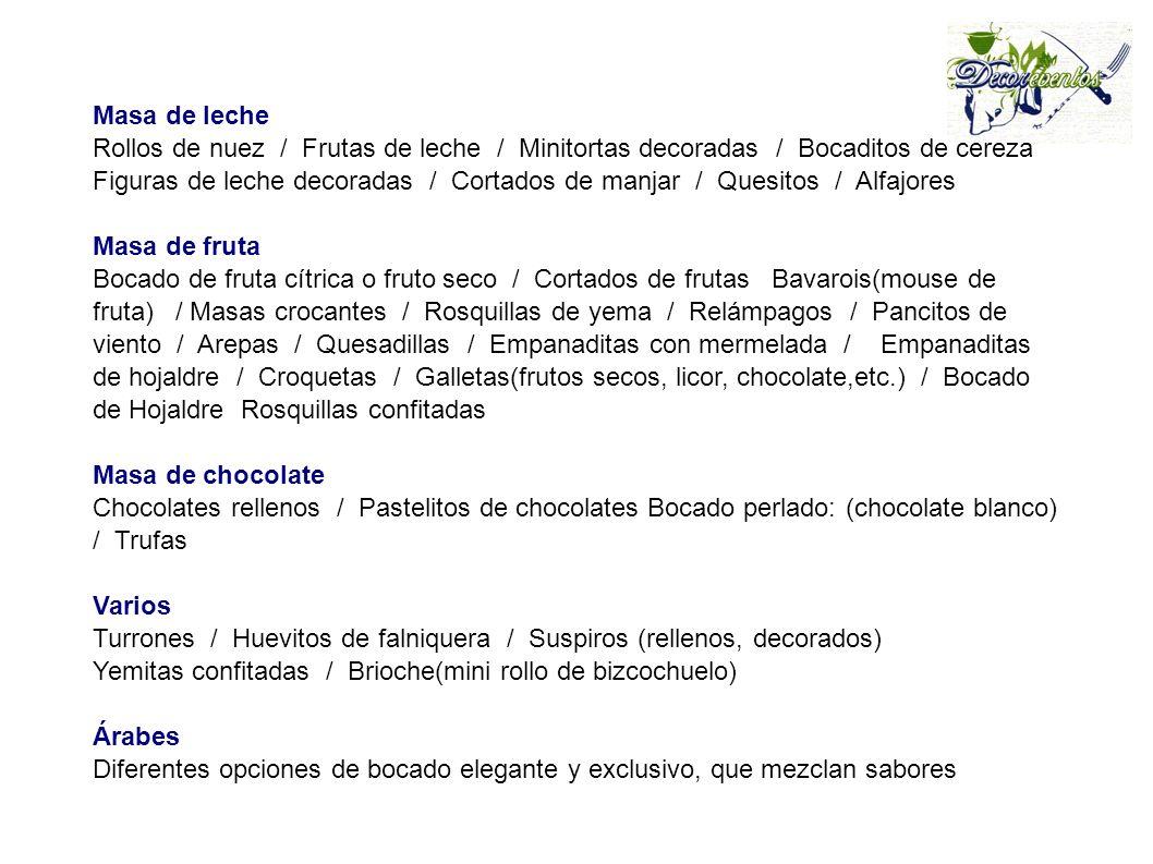 Masa de leche Rollos de nuez / Frutas de leche / Minitortas decoradas / Bocaditos de cereza.