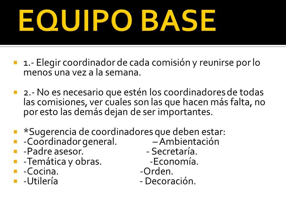 EQUIPO BASE 1.- Elegir coordinador de cada comisión y reunirse por lo menos una vez a la semana.