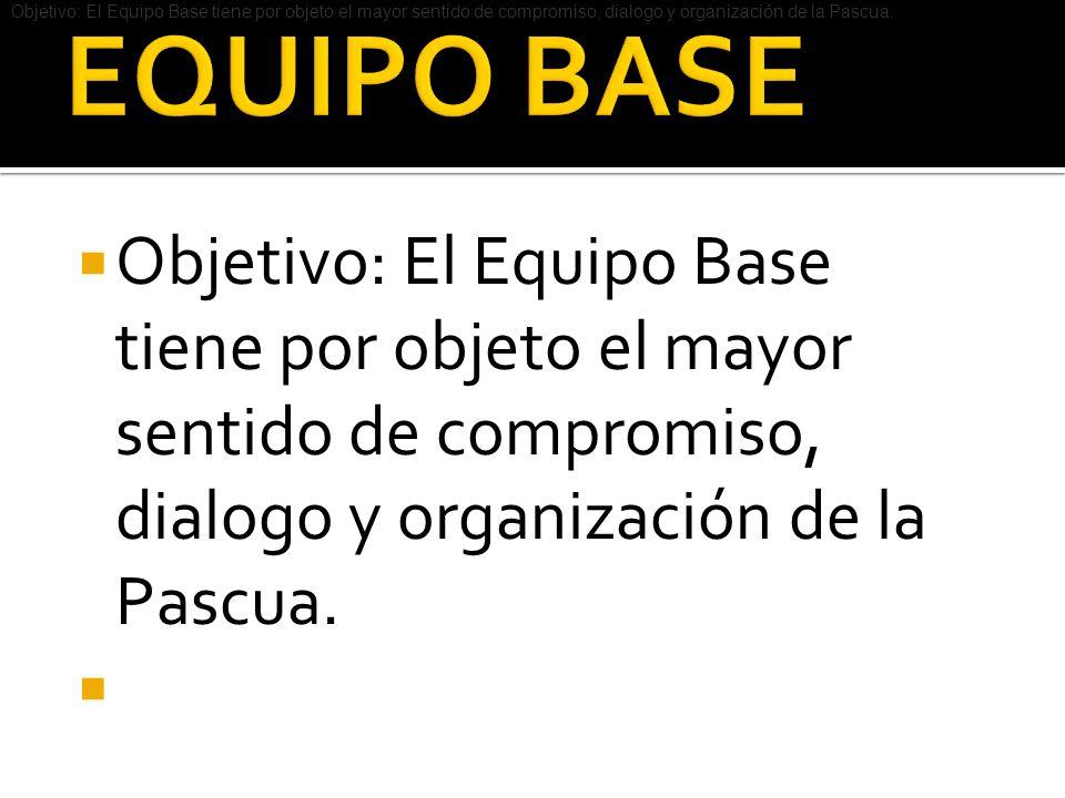 Objetivo: El Equipo Base tiene por objeto el mayor sentido de compromiso, dialogo y organización de la Pascua.