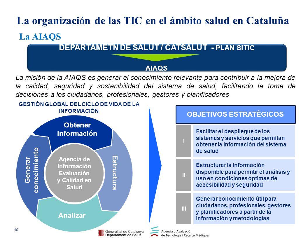 La organización de las TIC en el ámbito salud en Cataluña