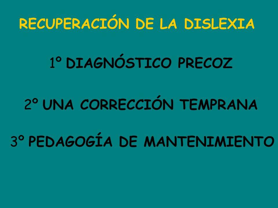 RECUPERACIÓN DE LA DISLEXIA