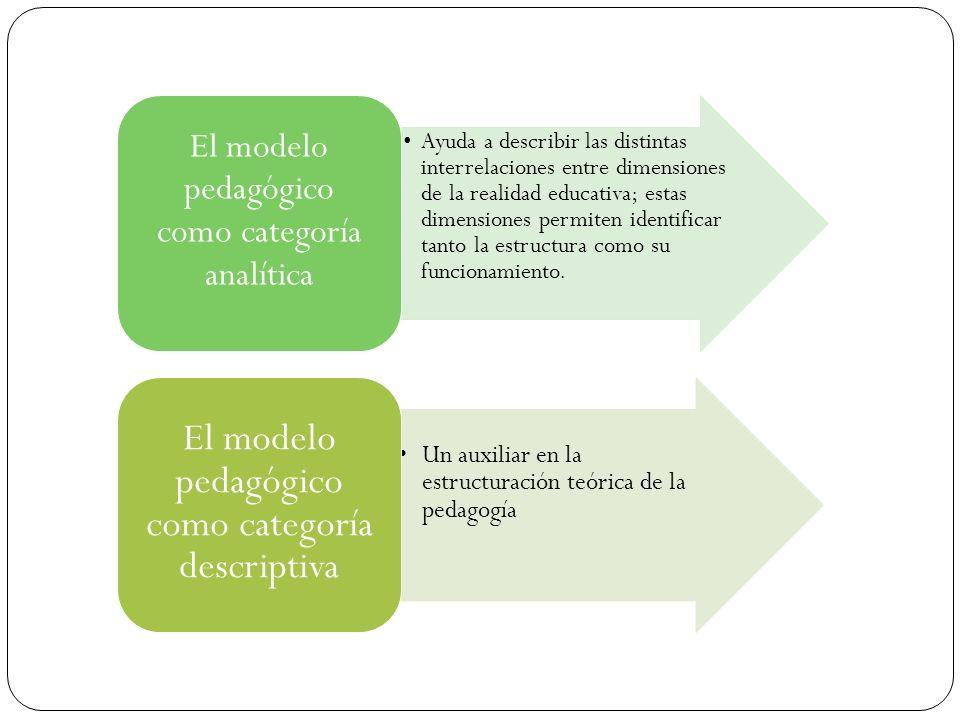 El modelo pedagógico como categoría descriptiva