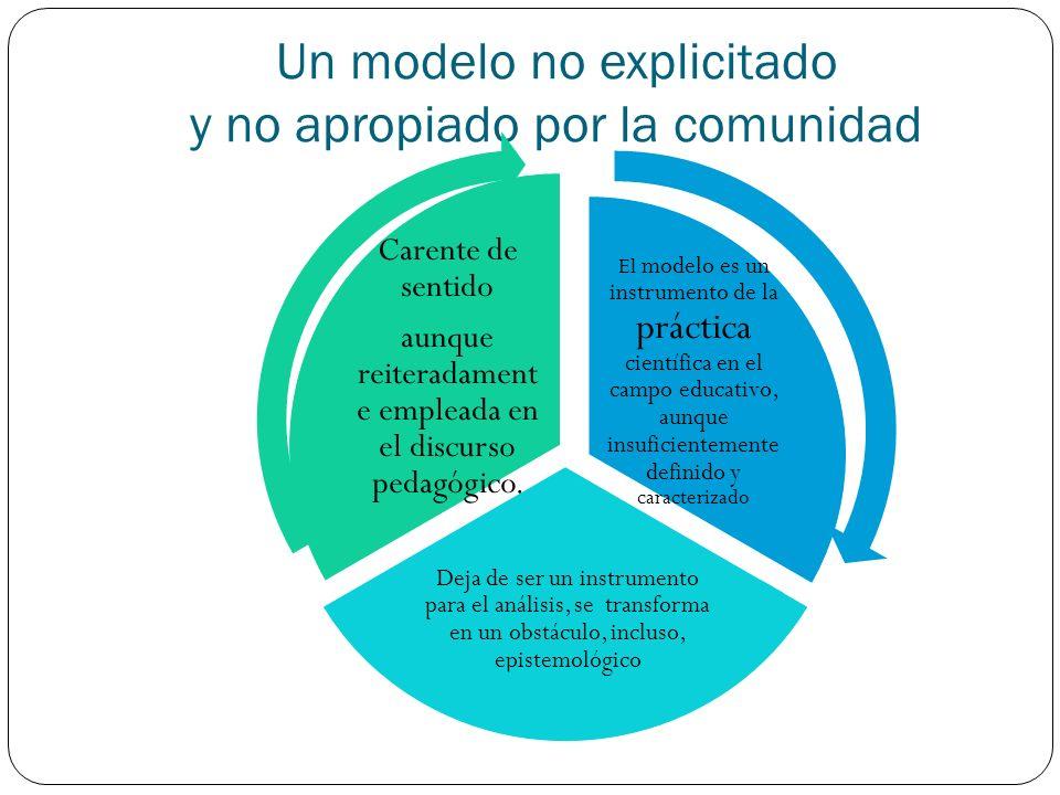Un modelo no explicitado y no apropiado por la comunidad