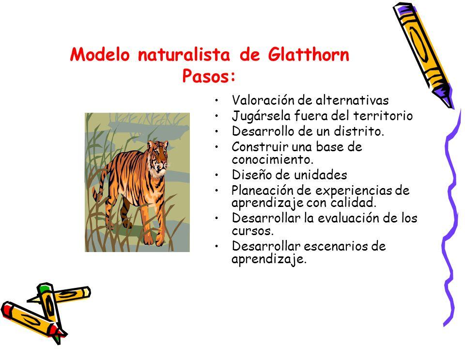 Modelo naturalista de Glatthorn Pasos: