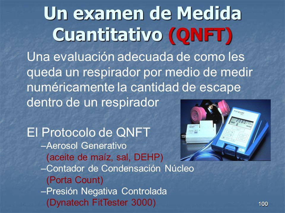 Un examen de Medida Cuantitativo (QNFT)