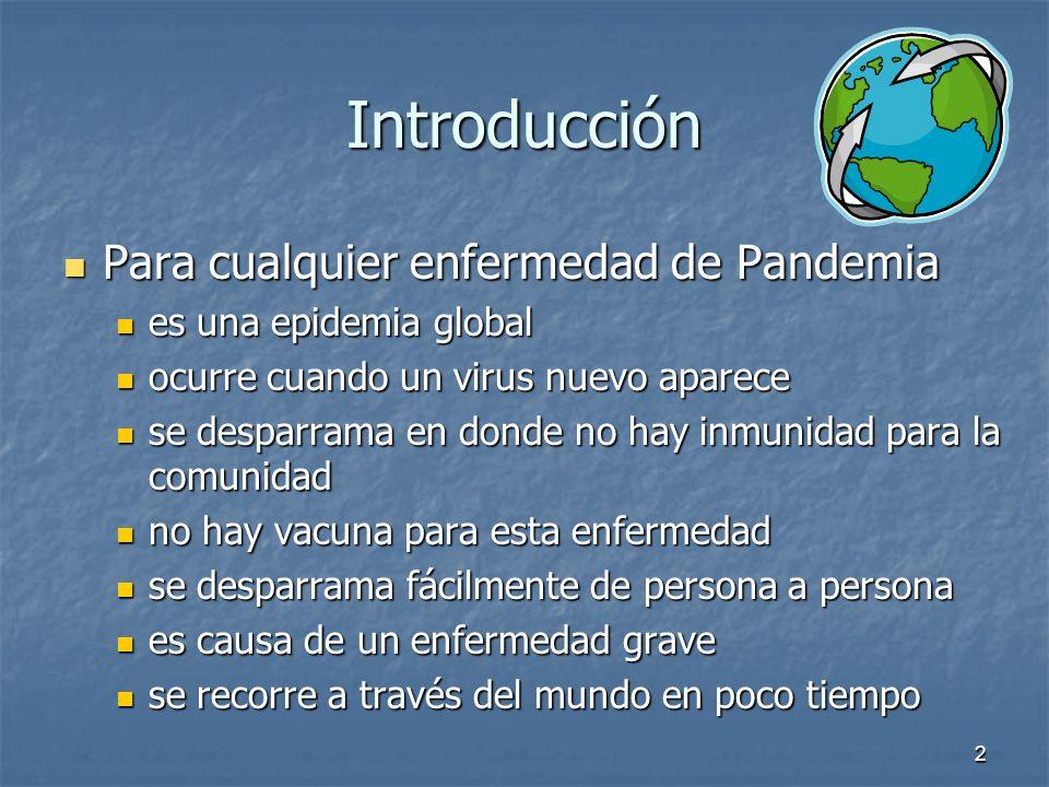 Introducción Para cualquier enfermedad de Pandemia