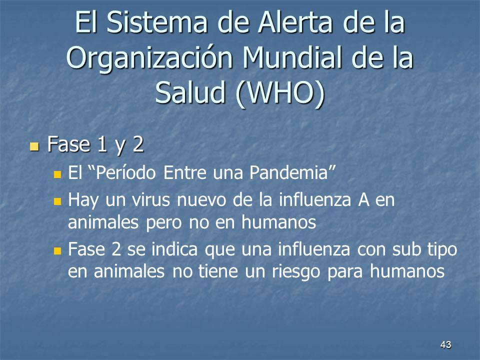 El Sistema de Alerta de la Organización Mundial de la Salud (WHO)
