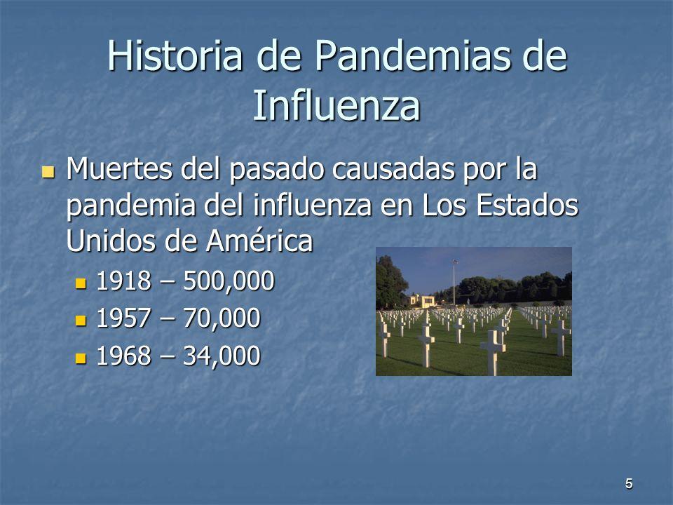 Historia de Pandemias de Influenza