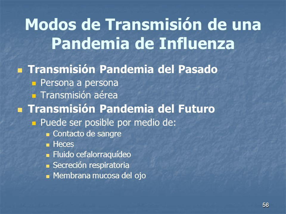Modos de Transmisión de una Pandemia de Influenza