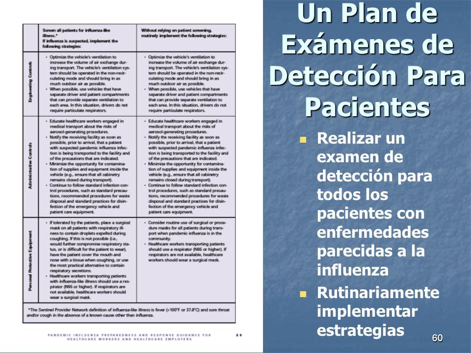 Un Plan de Exámenes de Detección Para Pacientes