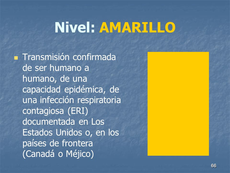 Nivel: AMARILLO