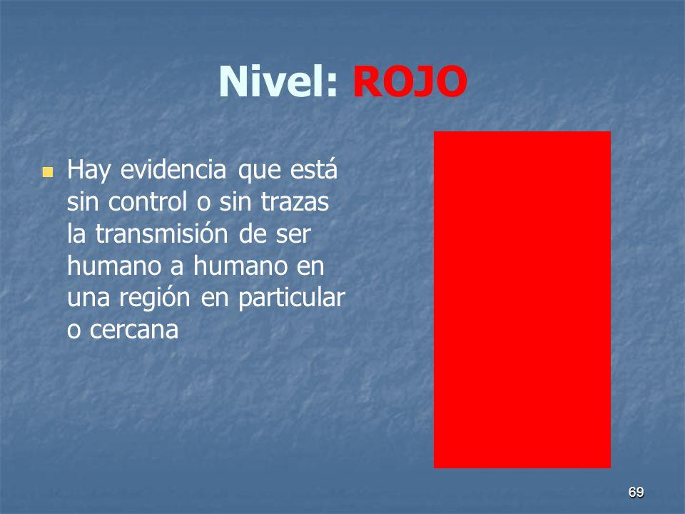 Nivel: ROJO Hay evidencia que está sin control o sin trazas la transmisión de ser humano a humano en una región en particular o cercana.