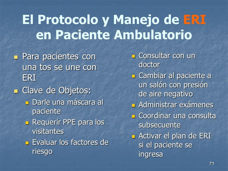 El Protocolo y Manejo de ERI en Paciente Ambulatorio