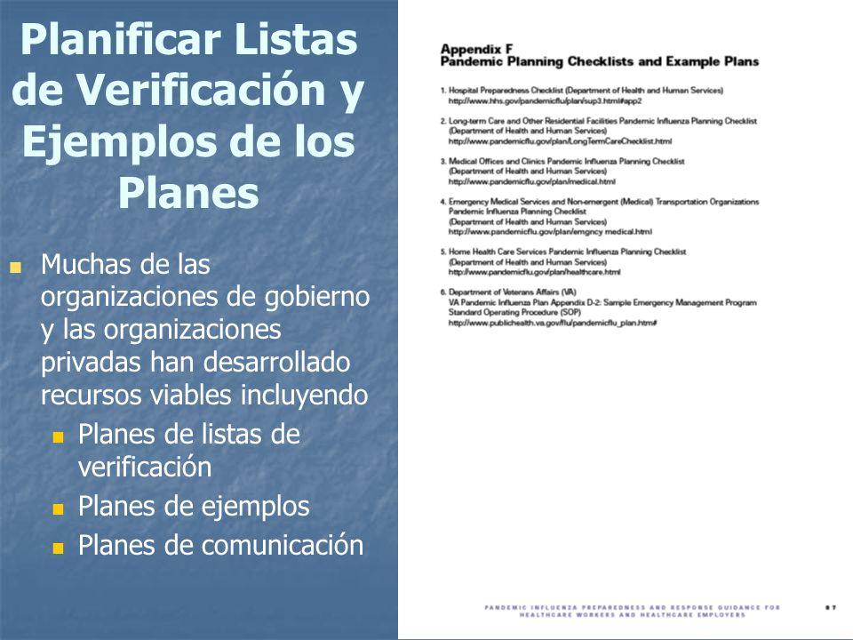 Planificar Listas de Verificación y Ejemplos de los Planes