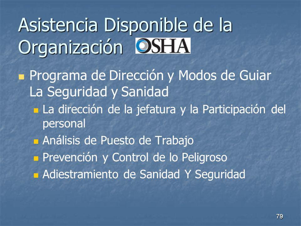 Asistencia Disponible de la Organización