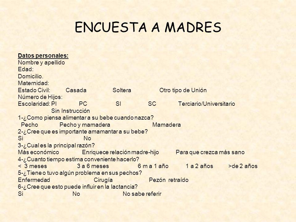 ENCUESTA A MADRES Datos personales: Nombre y apellido Edad: Domicilio.