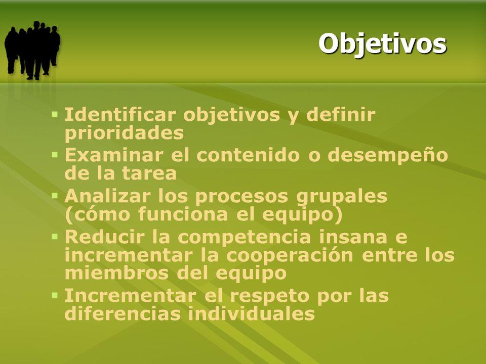 Objetivos Identificar objetivos y definir prioridades