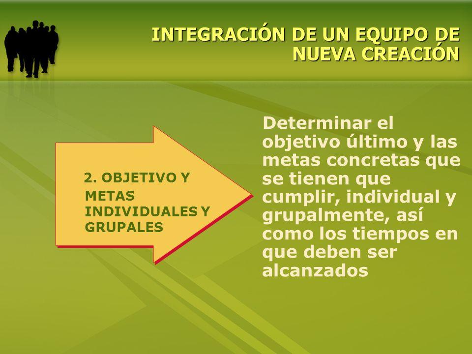 2. OBJETIVO Y METAS INDIVIDUALES Y GRUPALES