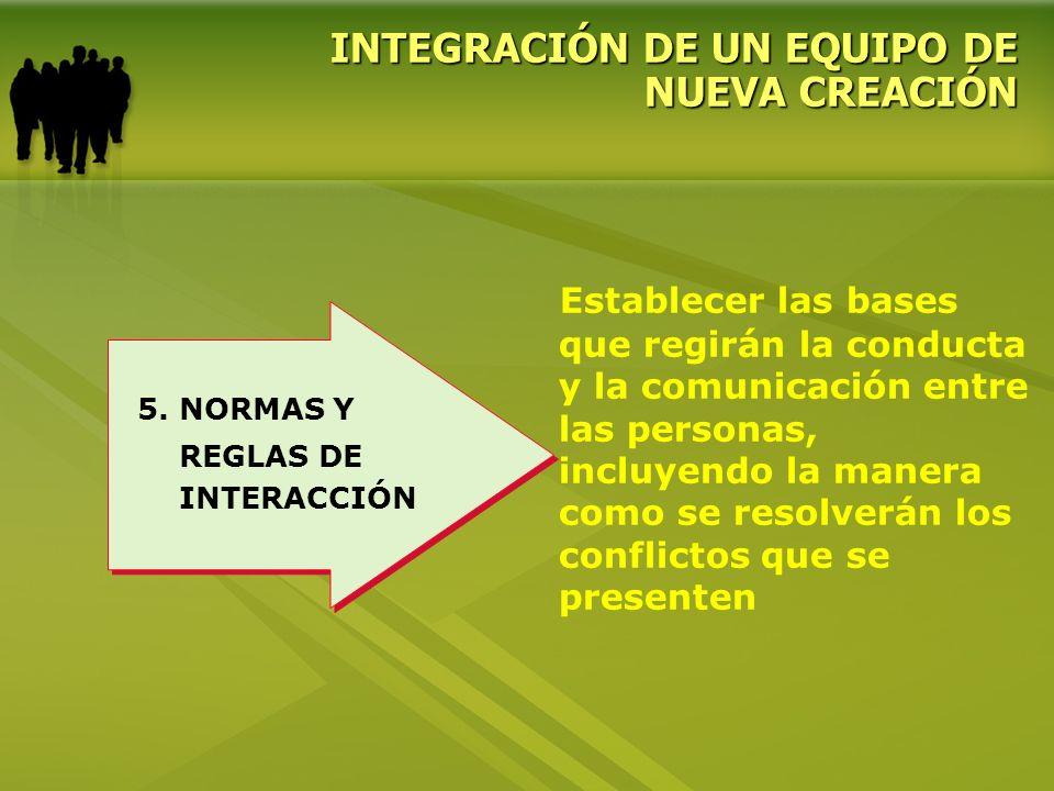 5. NORMAS Y INTEGRACIÓN DE UN EQUIPO DE NUEVA CREACIÓN