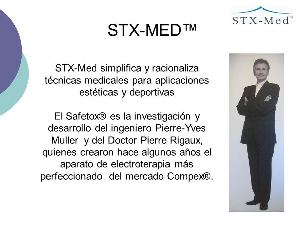 STX-MED™ STX-Med simplifica y racionaliza técnicas medicales para aplicaciones estéticas y deportivas.