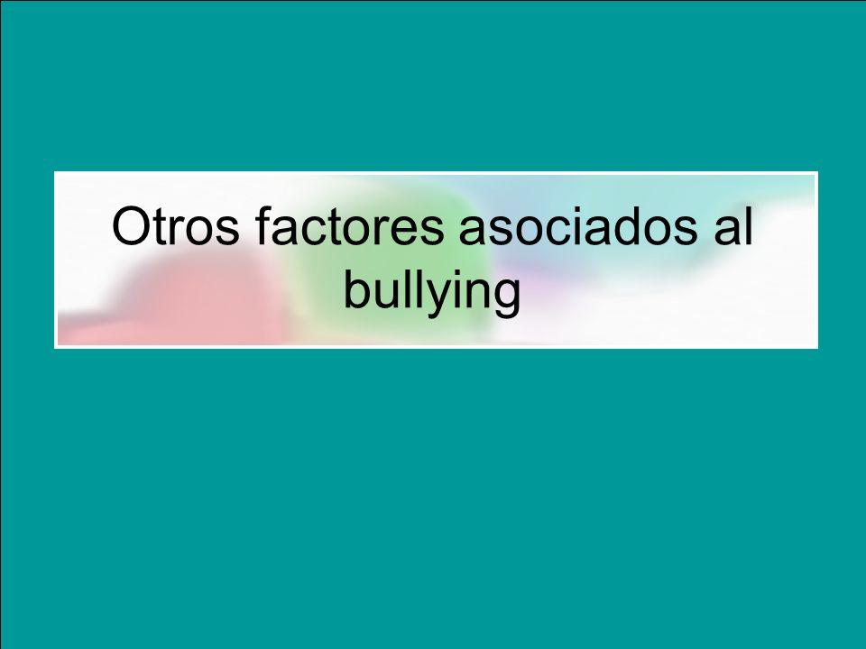 Otros factores asociados al bullying
