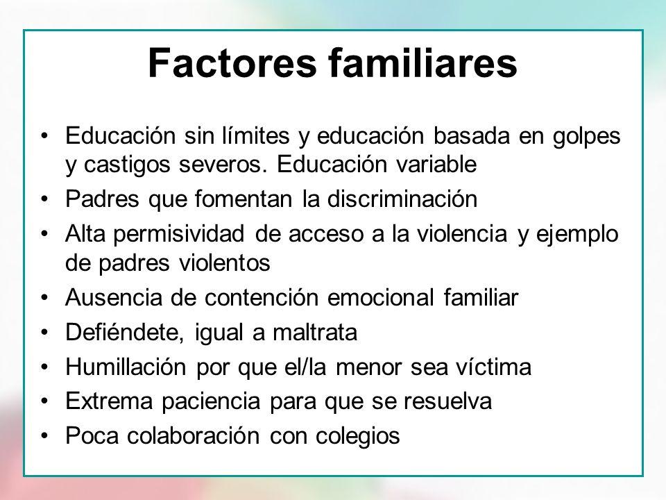 Factores familiares Educación sin límites y educación basada en golpes y castigos severos. Educación variable.