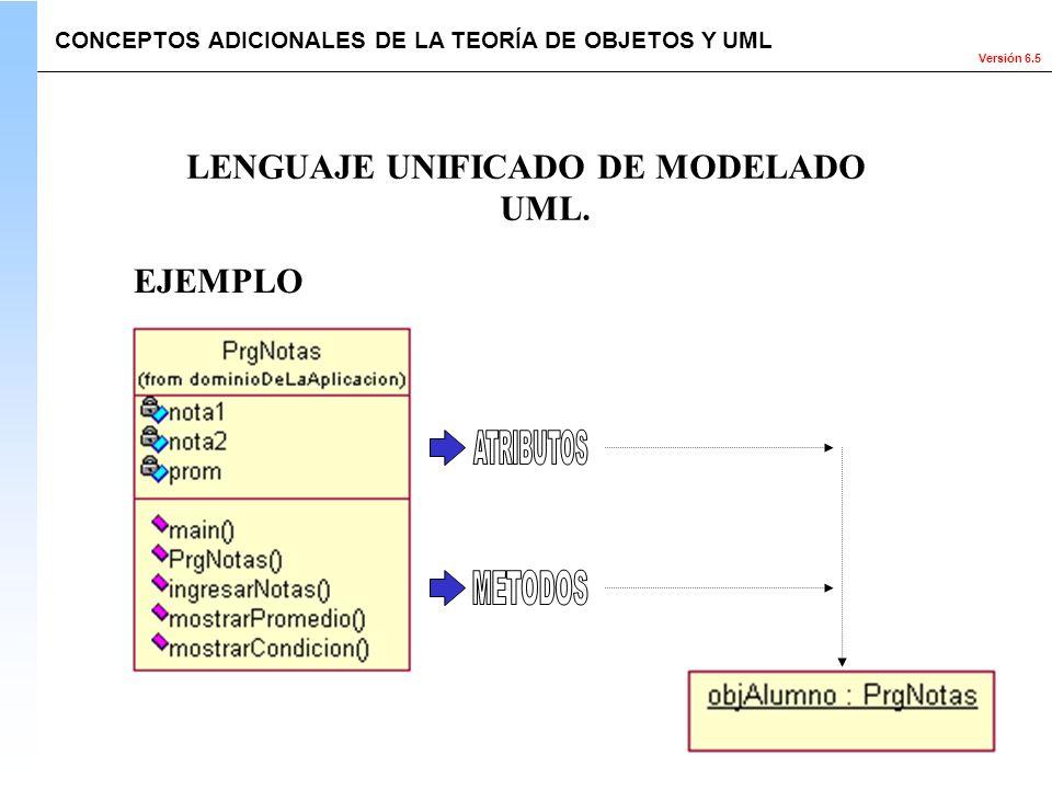LENGUAJE UNIFICADO DE MODELADO UML.