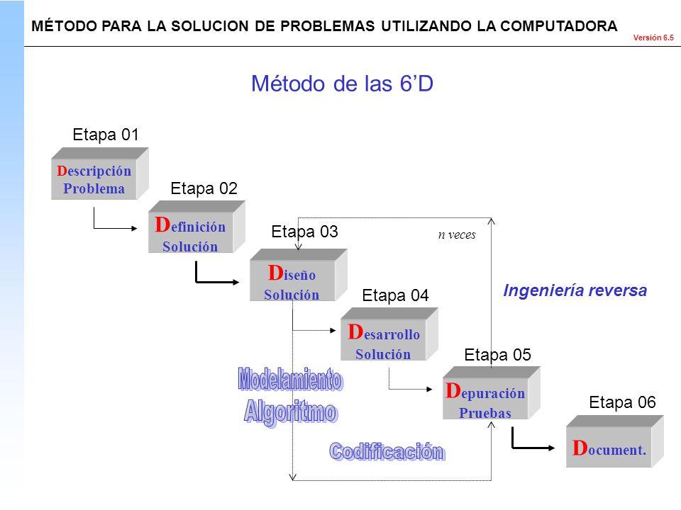 Definición Diseño Desarrollo Depuración Document.