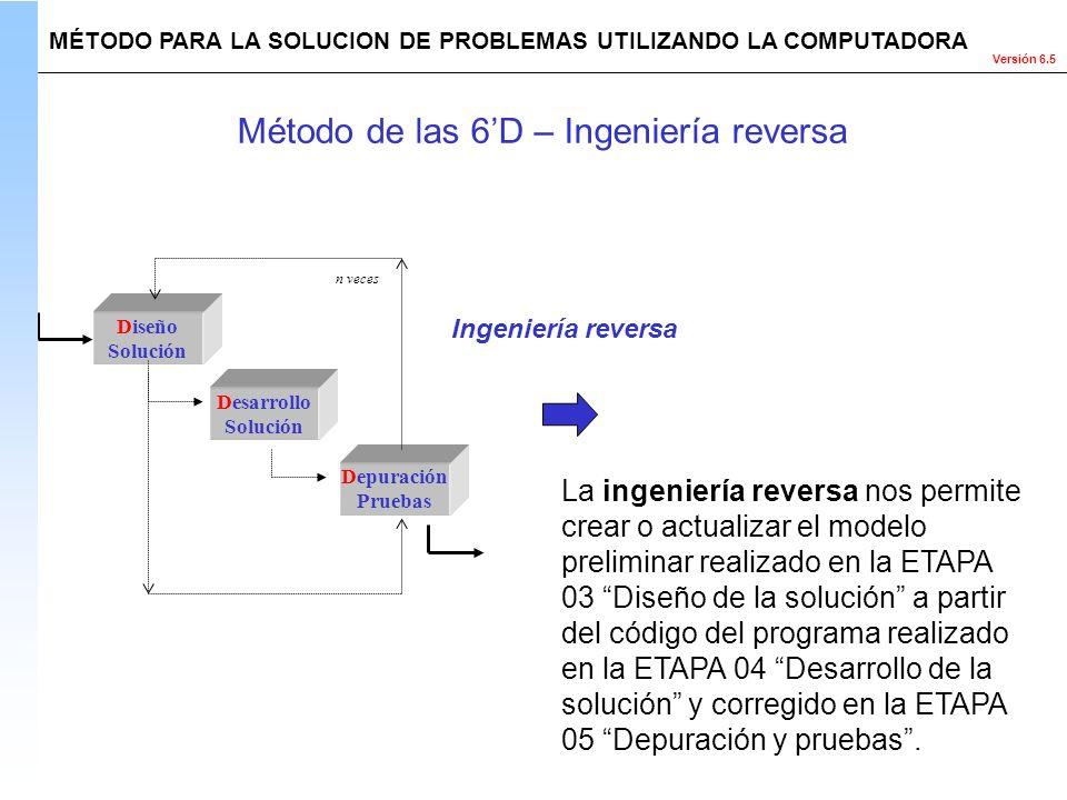 Método de las 6'D – Ingeniería reversa