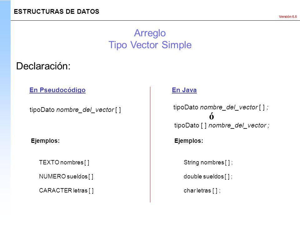 Arreglo Tipo Vector Simple Declaración: ó ESTRUCTURAS DE DATOS