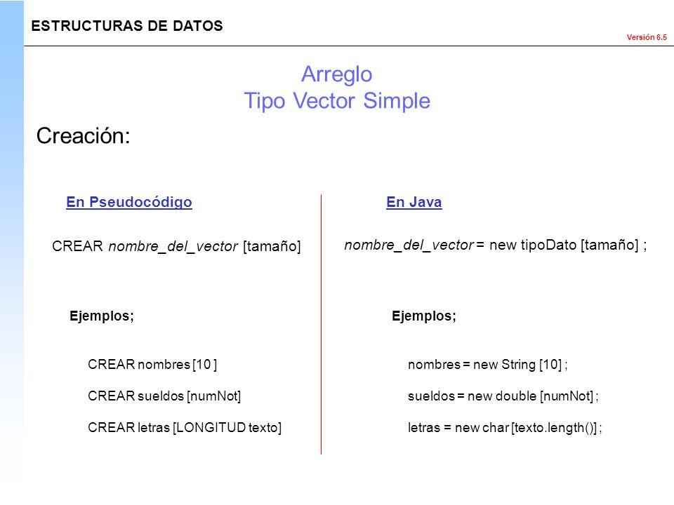 Arreglo Tipo Vector Simple Creación: ESTRUCTURAS DE DATOS