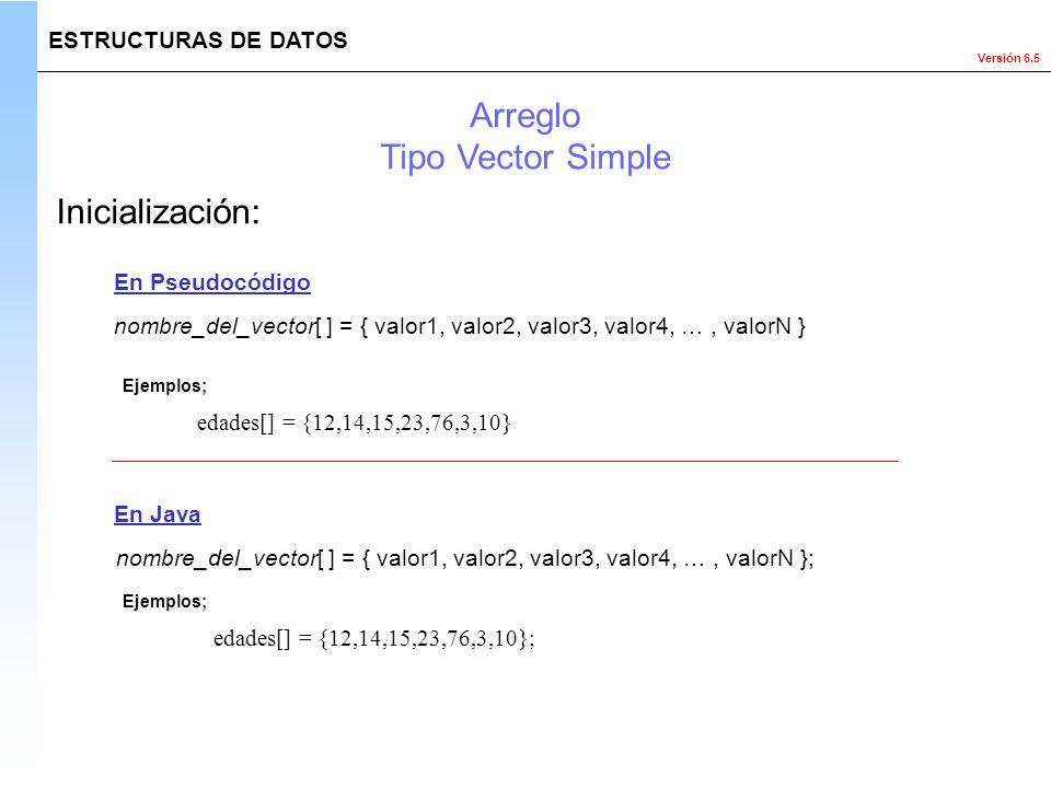 Arreglo Tipo Vector Simple Inicialización: ESTRUCTURAS DE DATOS