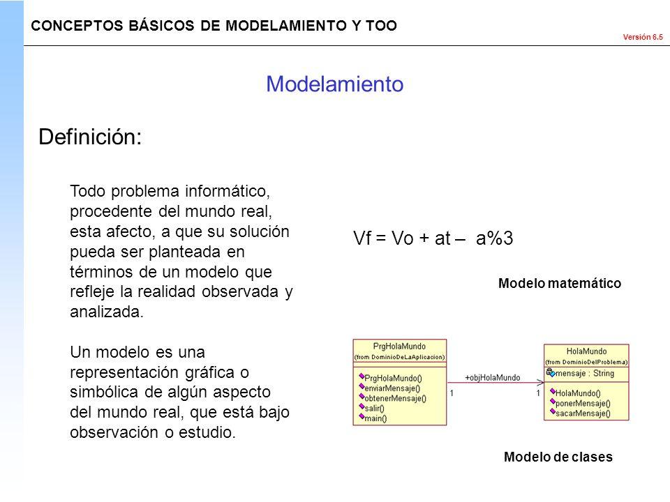 Modelamiento Definición: Vf = Vo + at – a%3