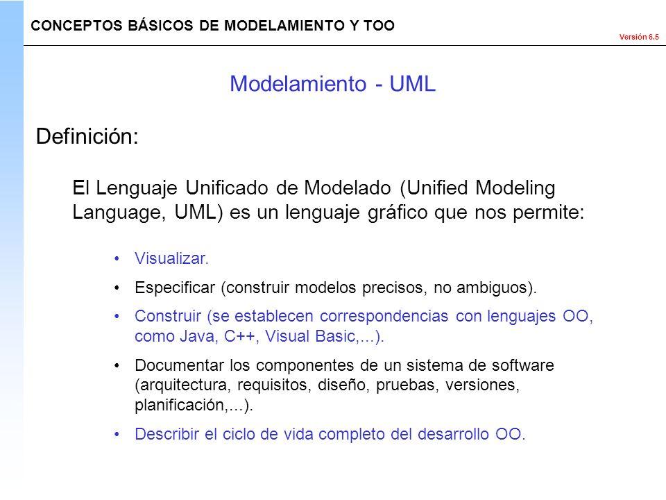 Modelamiento - UML Definición: