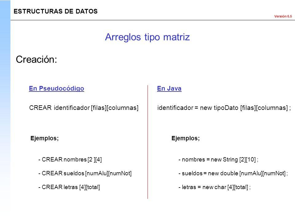 Arreglos tipo matriz Creación: ESTRUCTURAS DE DATOS En Pseudocódigo