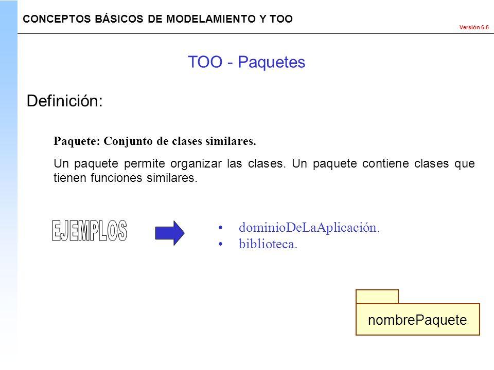 TOO - Paquetes Definición: dominioDeLaAplicación. biblioteca.