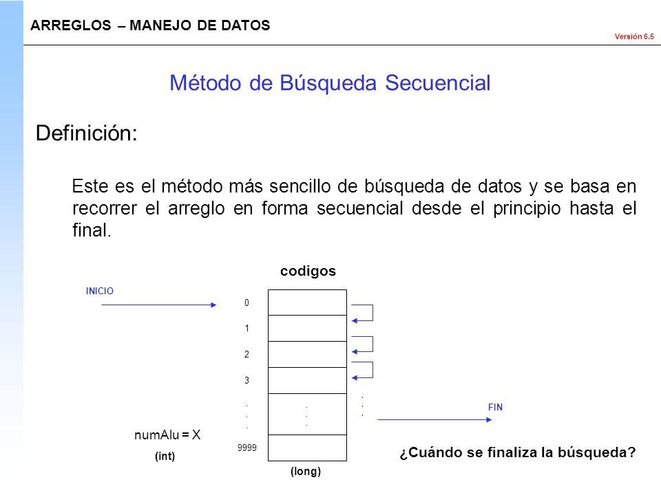 Método de Búsqueda Secuencial