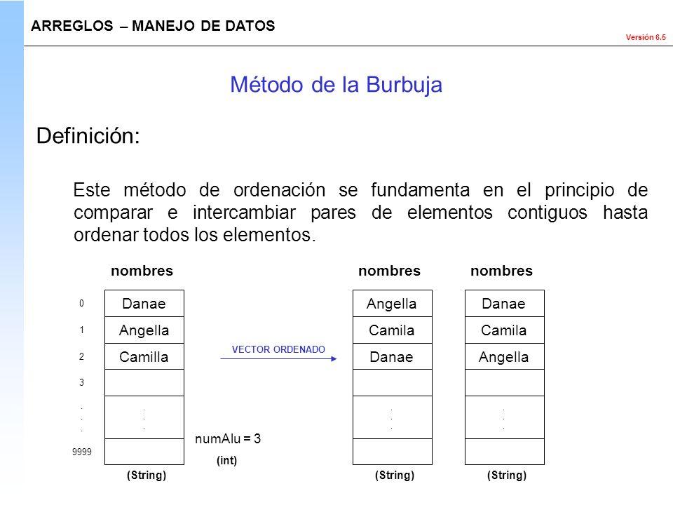 Método de la Burbuja Definición: