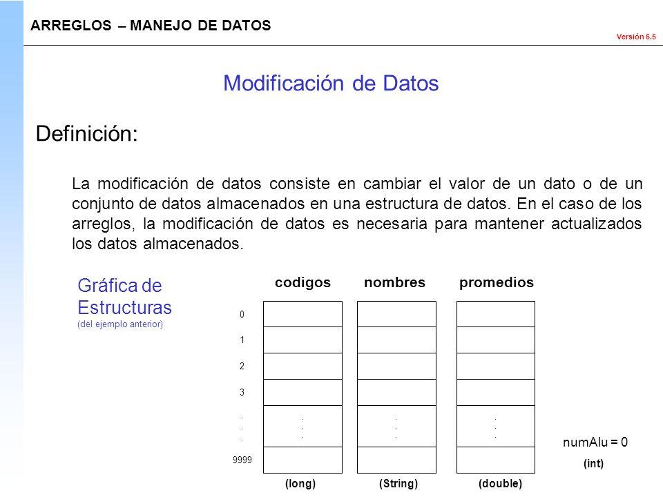 Modificación de Datos Definición: Gráfica de